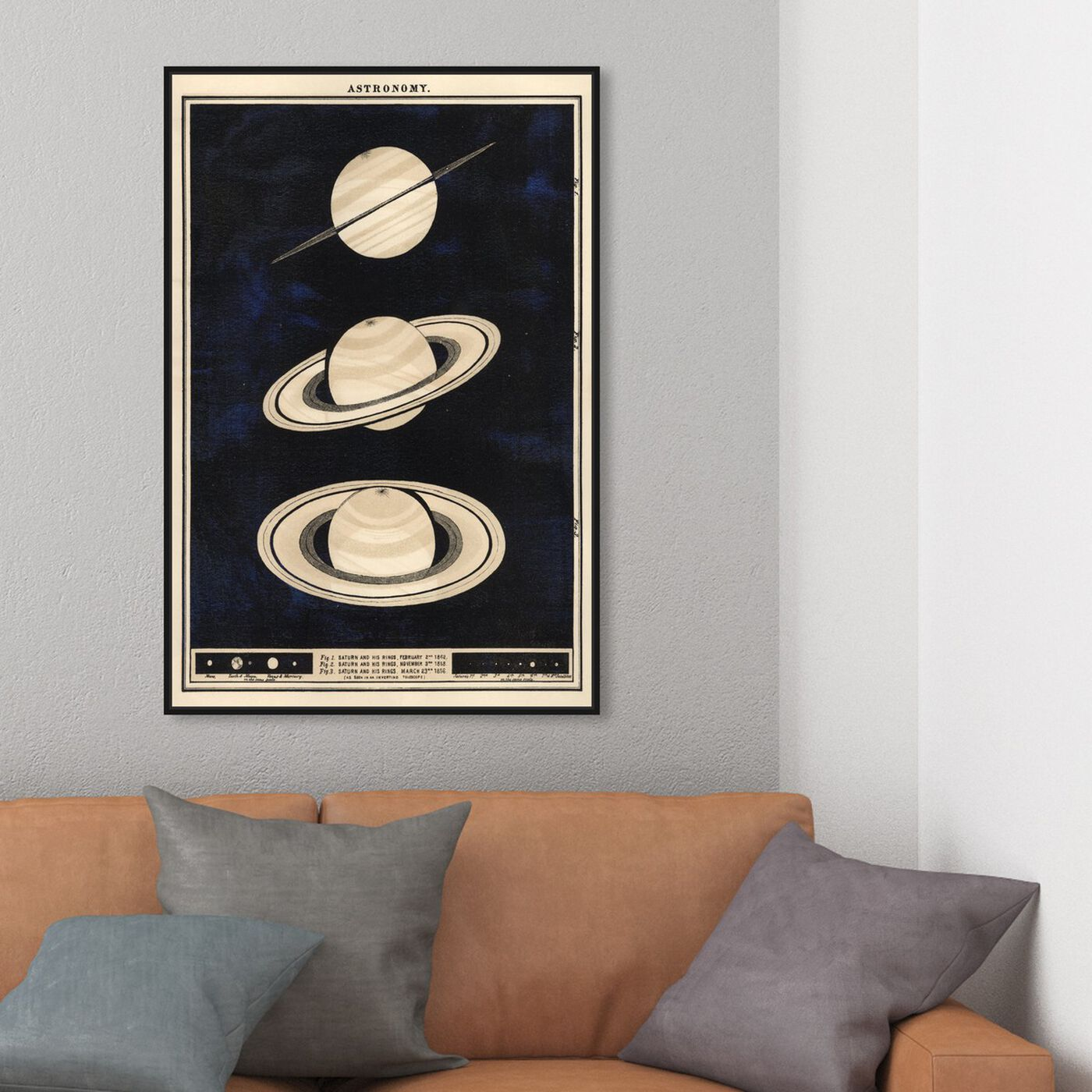 Hanging view of Three Perspectives of Saturn in 1862 featuring astronomy and space and planets art.