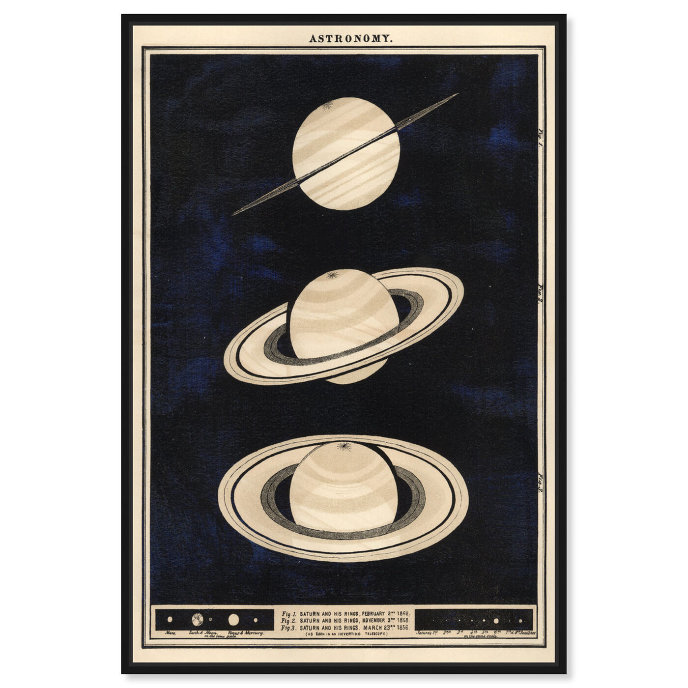 Front view of Three Perspectives of Saturn in 1862 featuring astronomy and space and planets art.
