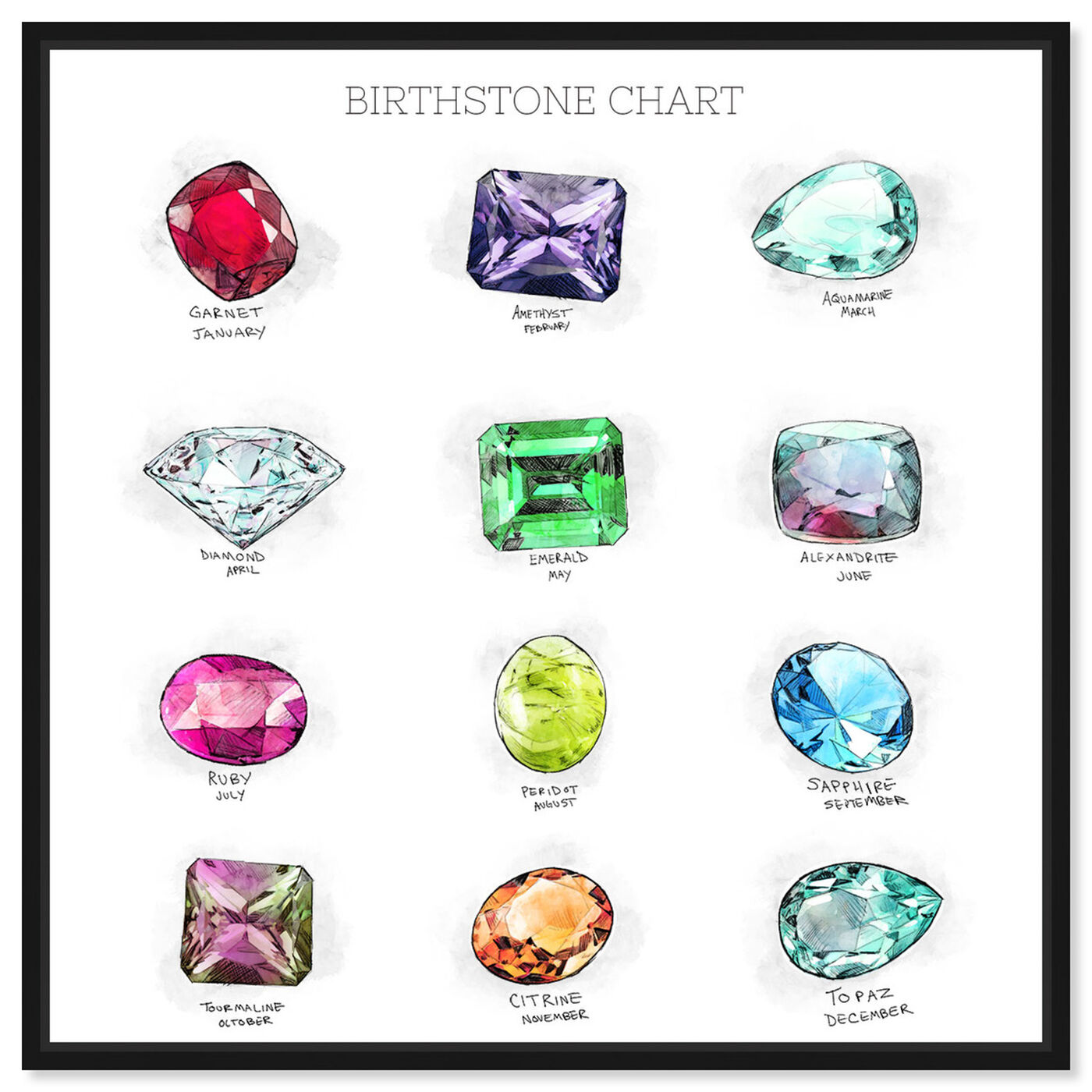 Front view of Birthstone Chart featuring fashion and glam and jewelry art.