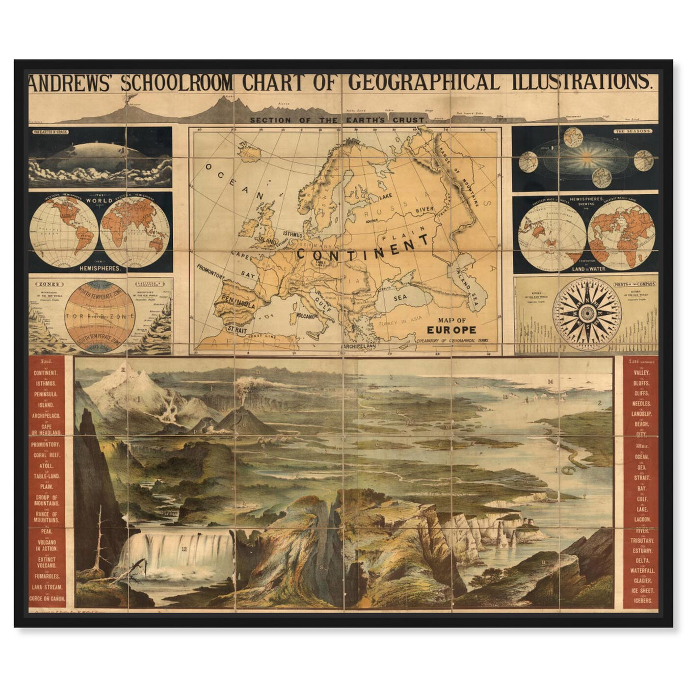 Front view of Geographical Illustrations 1915 featuring maps and flags and world maps art.