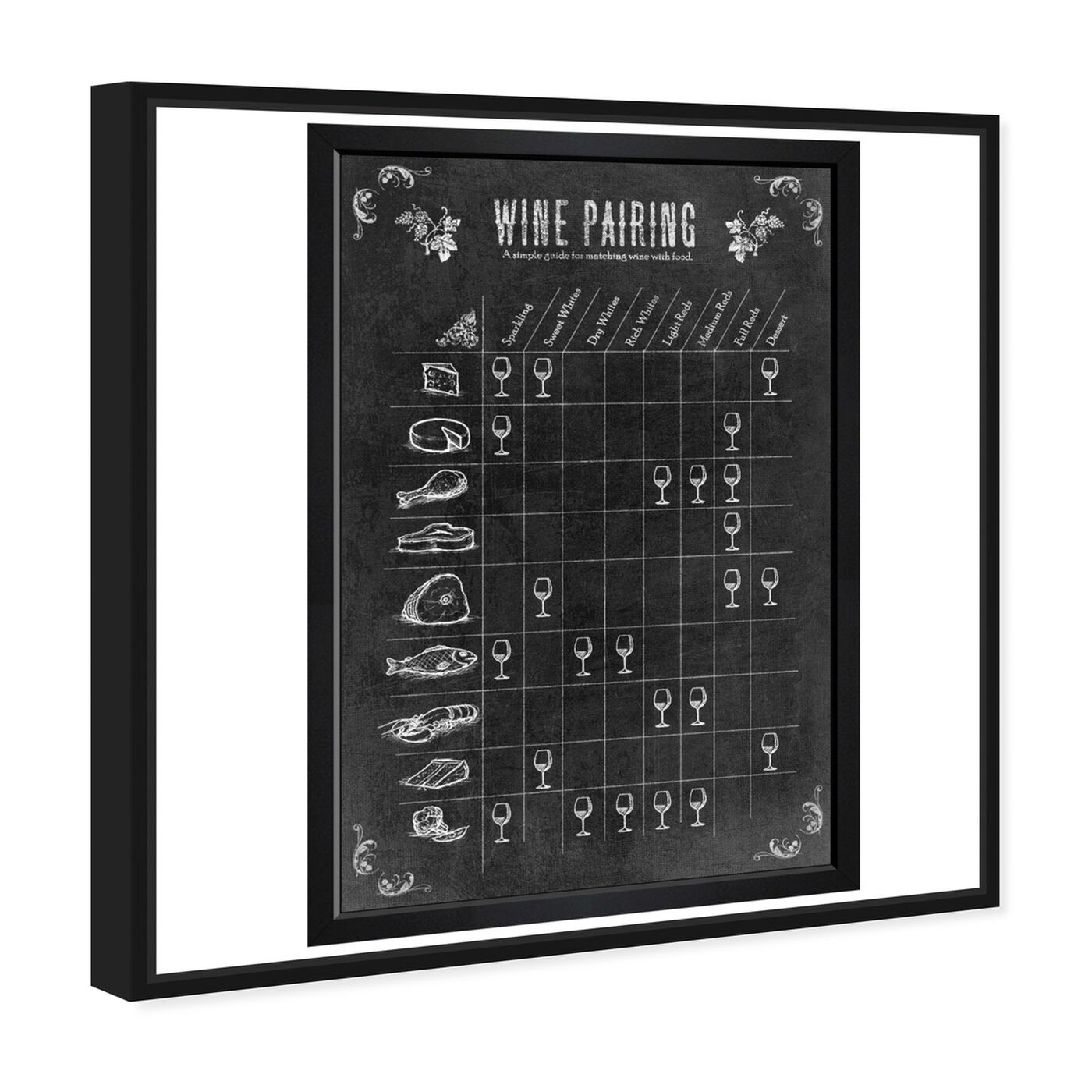 Angled view of Wine Pairing Guide featuring drinks and spirits and wine art.
