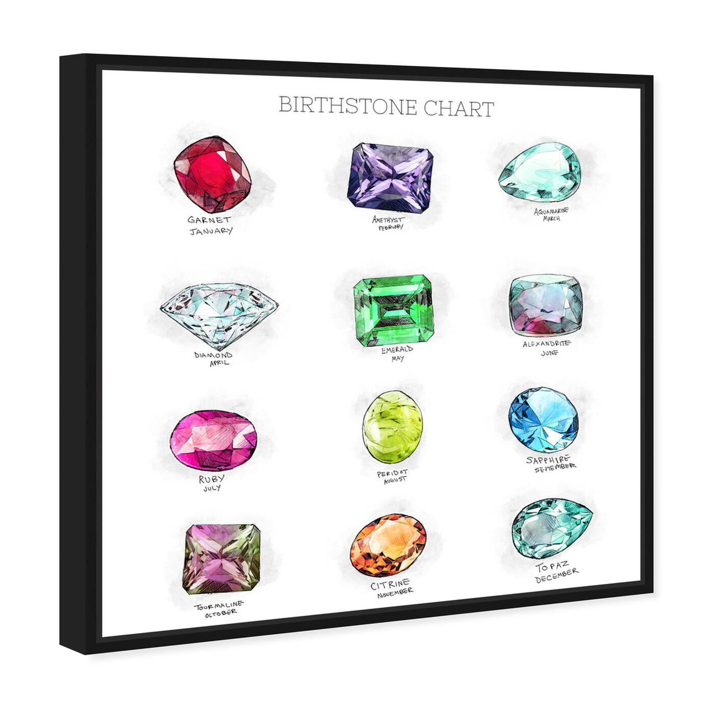 Angled view of Birthstone Chart featuring fashion and glam and jewelry art.