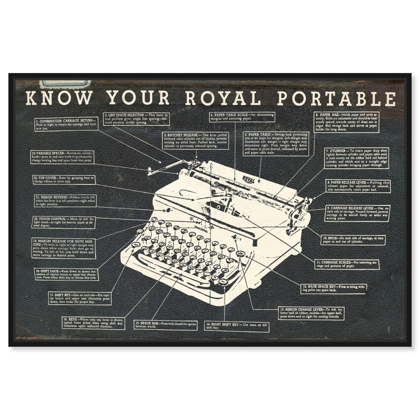 Front view of Royal Portable Dark featuring people and portraits and professions art.