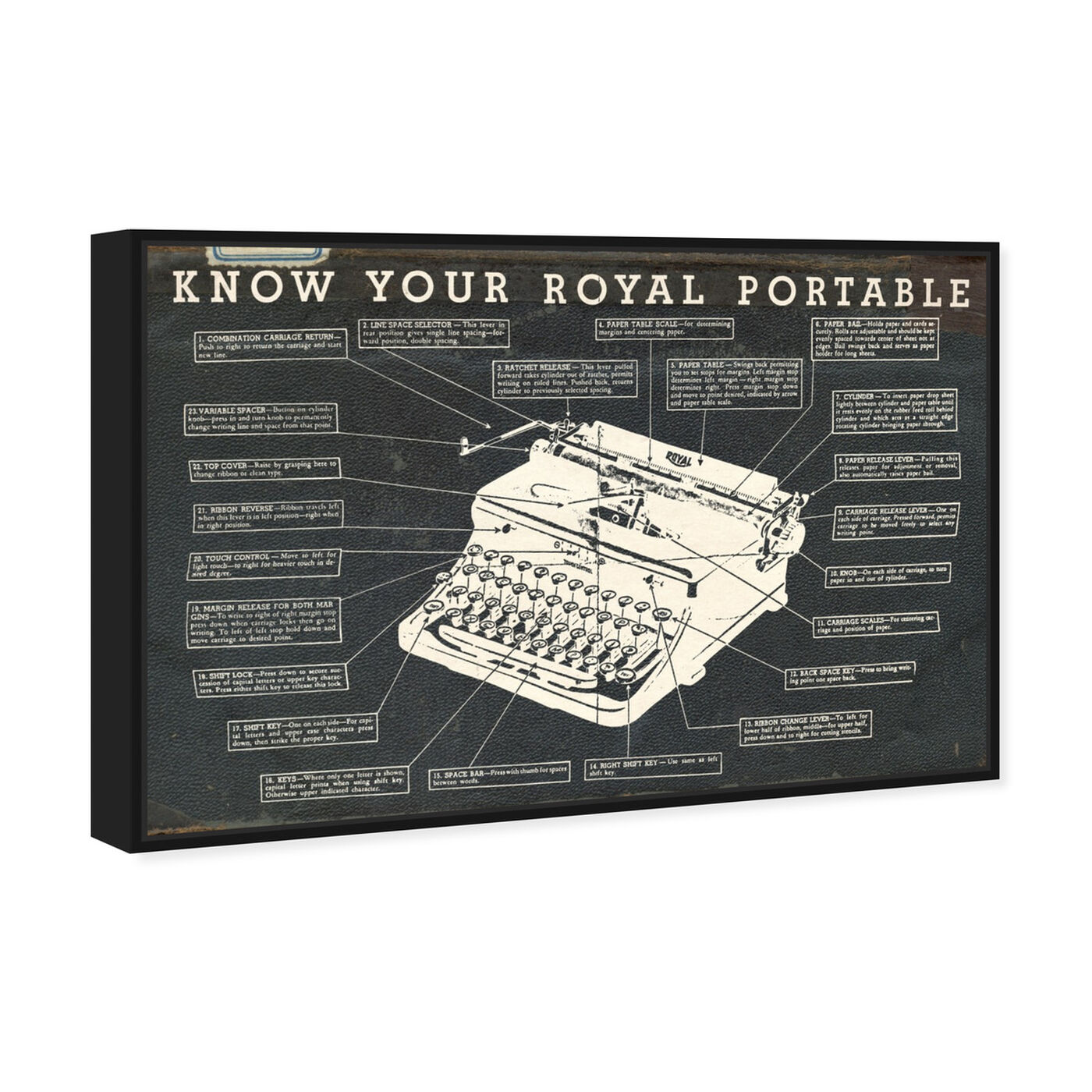 Angled view of Royal Portable Dark featuring people and portraits and professions art.