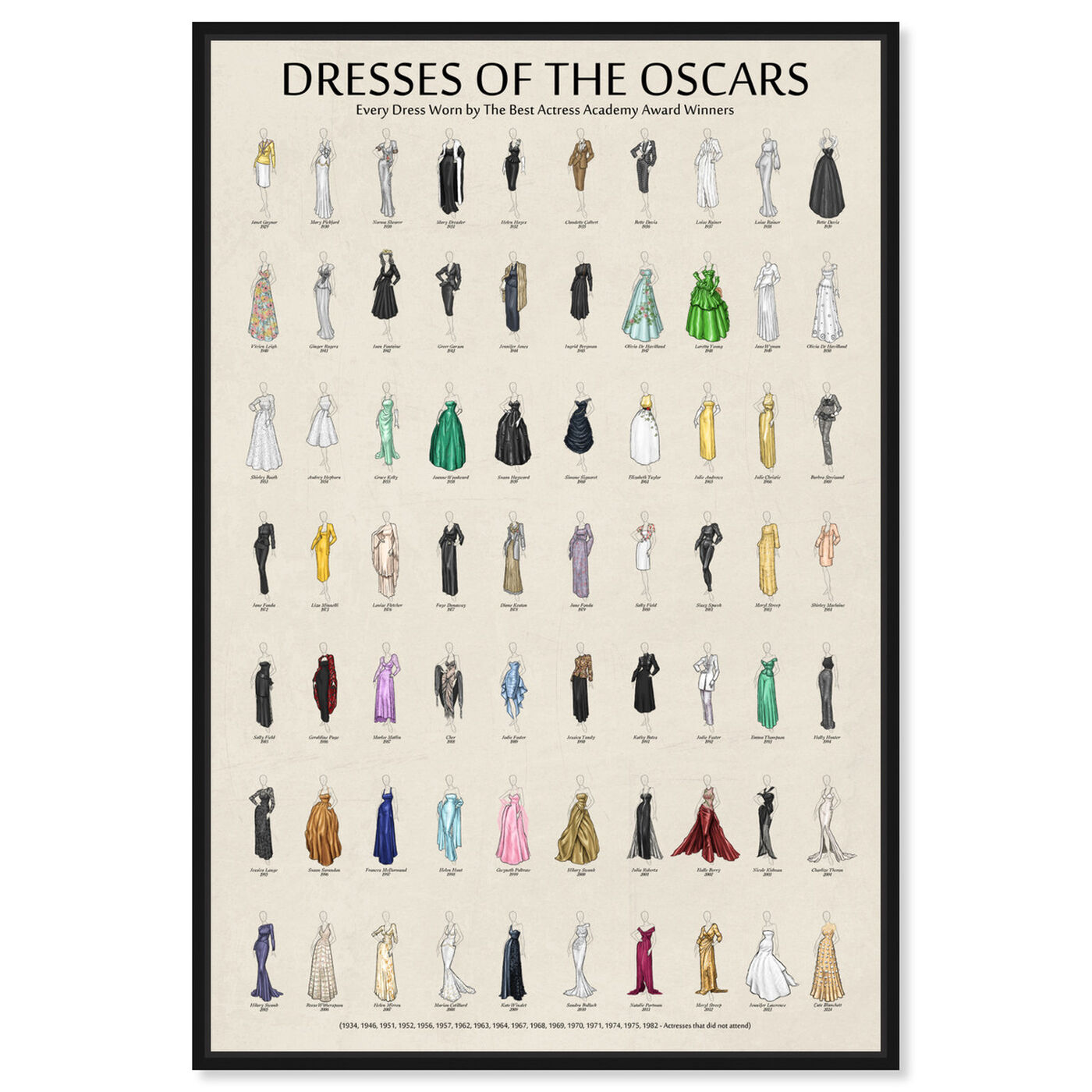 Front view of Oscar Dress Chart featuring fashion and glam and dress art.