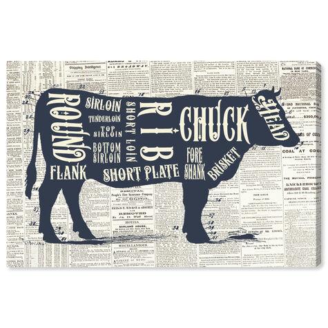 Angus Beef Butcher Cuts Chart